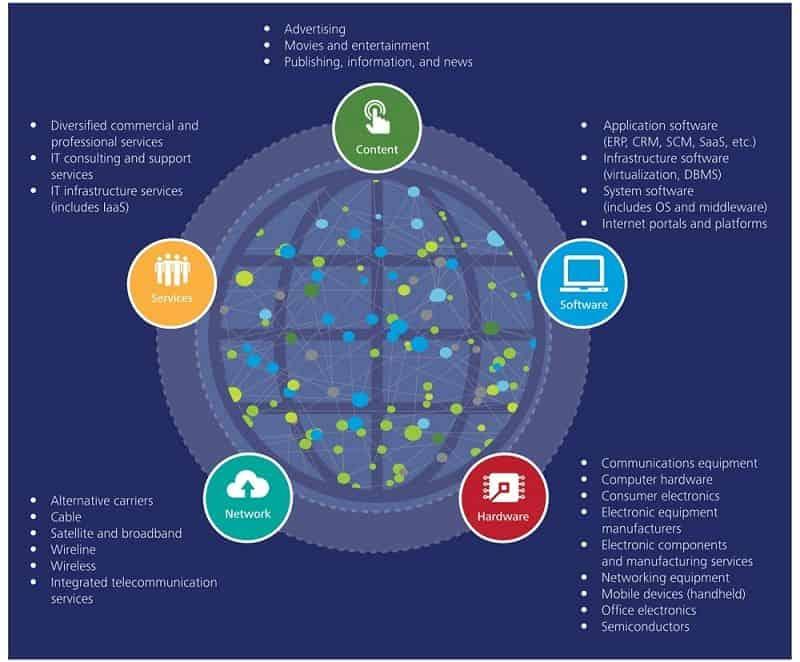 Emerging Digital Marketing Trends min